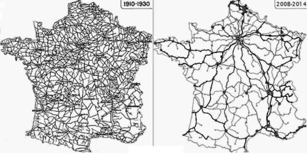 L'évolution du réseau ferroviaire en France.